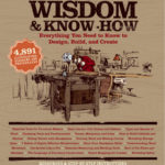 [PDF] [EPUB] Woodworking Wisdom and Know-How: Everything You Need to Know to Design, Build, and Create Download