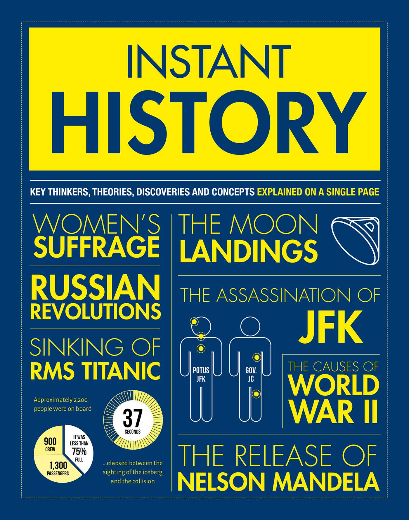 [PDF] [EPUB] Instant History Download by Sandra Lawrence