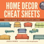 [PDF] [EPUB] Home Decor Cheat Sheets: Need-to-Know Stuff for Stylish Living Download